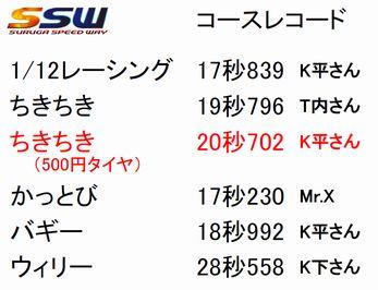 f:id:suruga_speedway:20180521195639j:plain