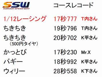 f:id:suruga_speedway:20180622223938j:plain