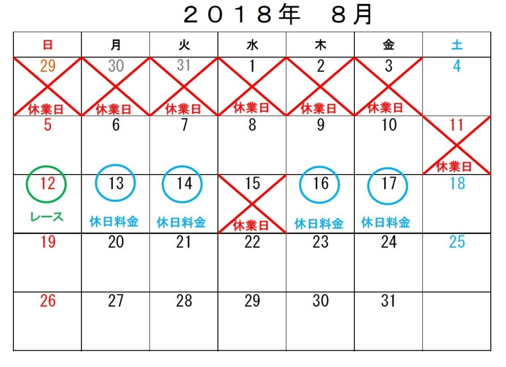 f:id:suruga_speedway:20180725193628j:plain