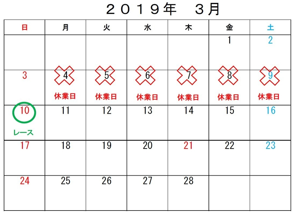 f:id:suruga_speedway:20190228104208j:plain