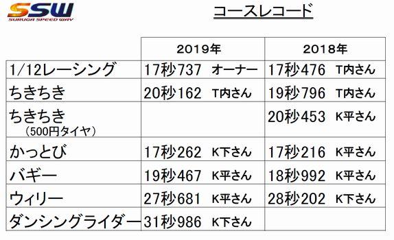 f:id:suruga_speedway:20190408084043j:plain