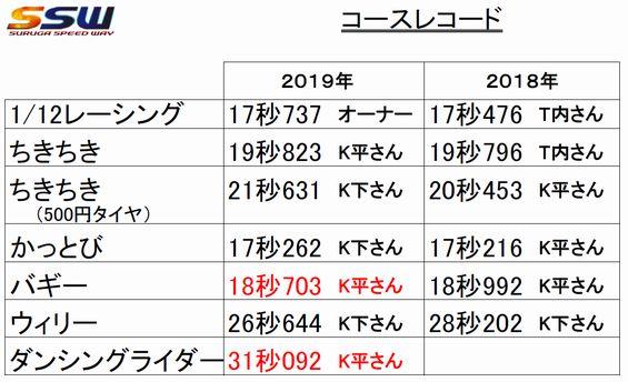 f:id:suruga_speedway:20190516155625j:plain