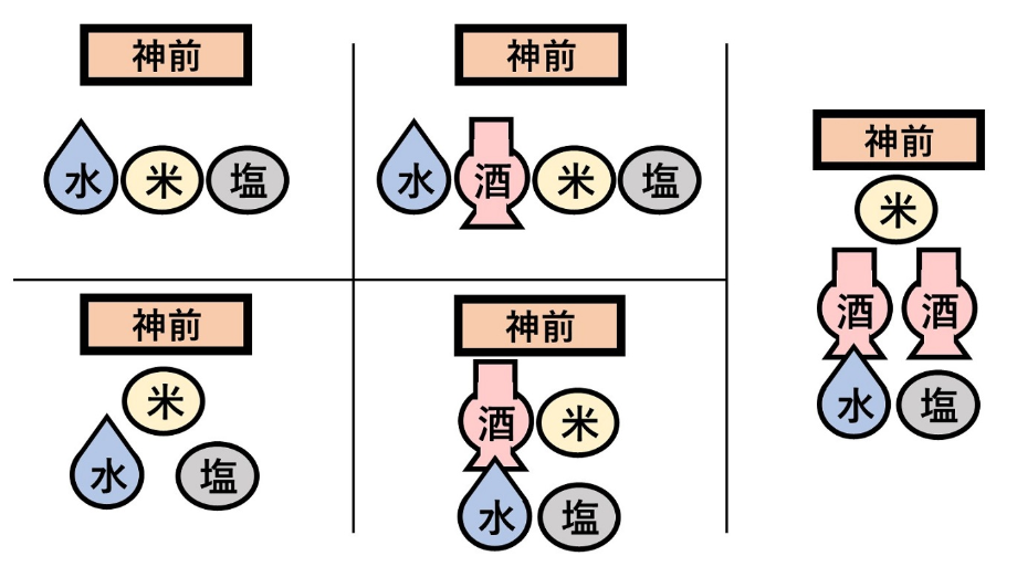 f:id:surusumi1211:20200212215727p:plain