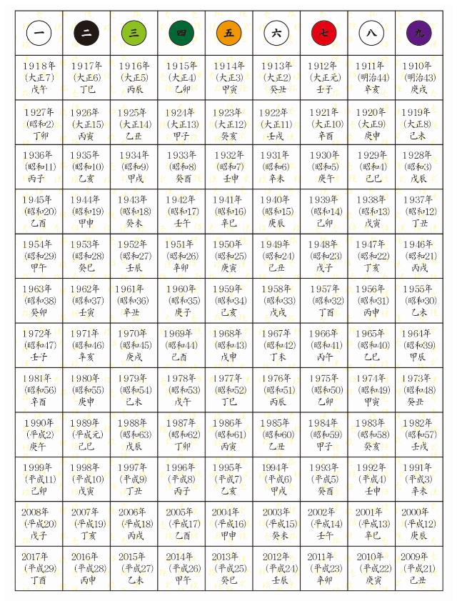 f:id:surusumi1211:20200604015243p:plain