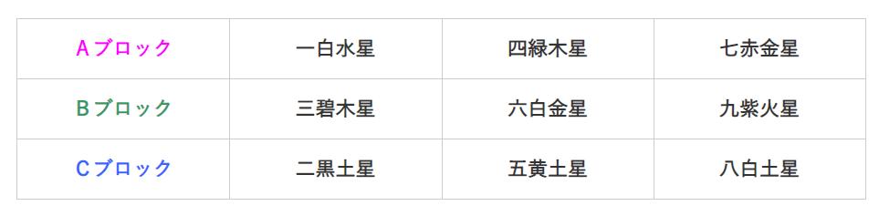 f:id:surusumi1211:20200605224631p:plain