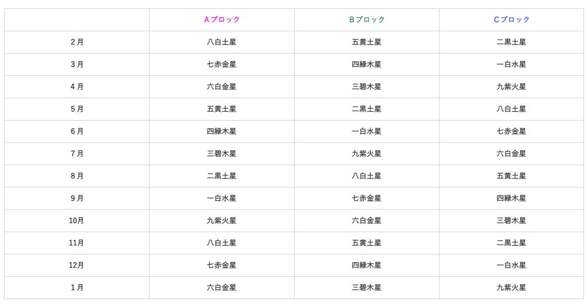 f:id:surusumi1211:20200605224707p:plain