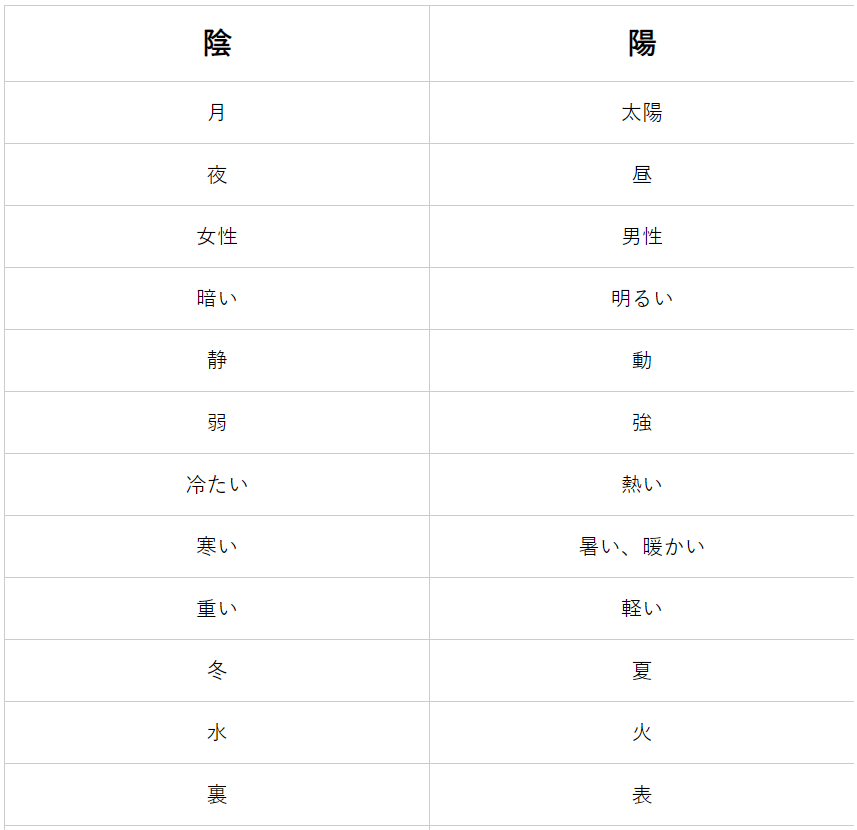 f:id:surusumi1211:20200610012356p:plain