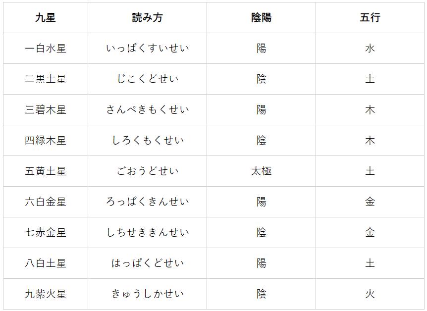 f:id:surusumi1211:20200610012548p:plain