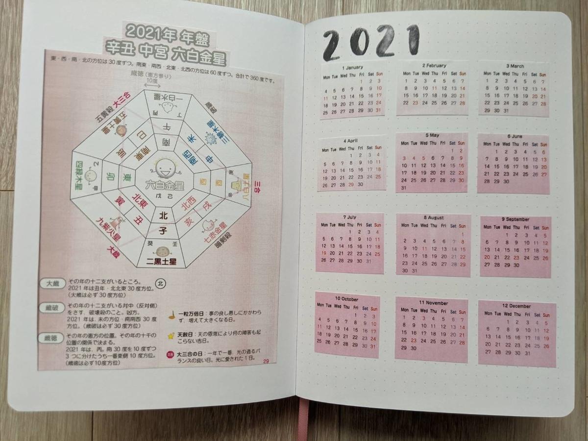 f:id:surusumi1211:20210321132926j:plain
