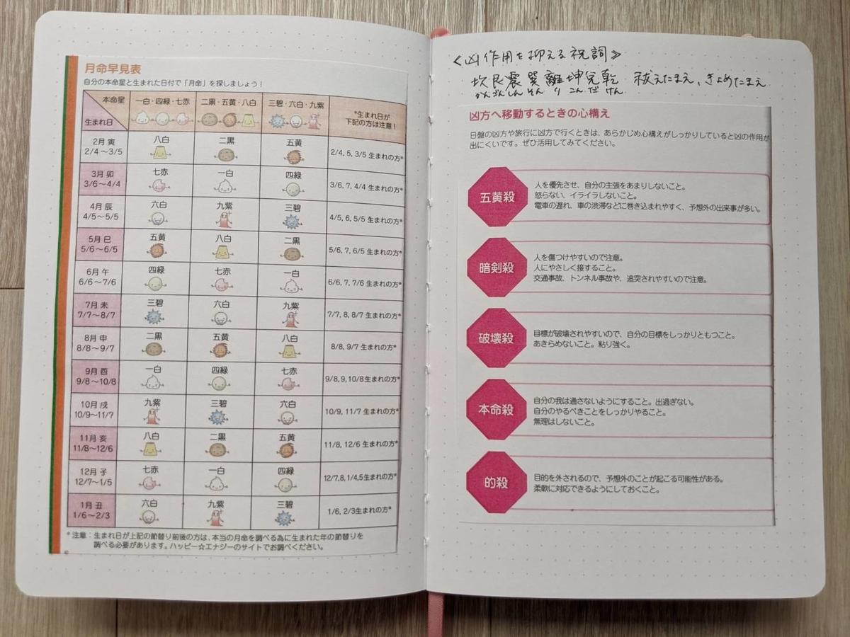 f:id:surusumi1211:20210321133438j:plain