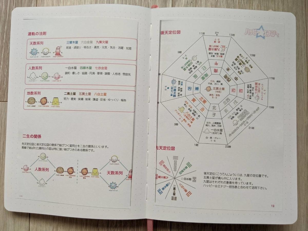 f:id:surusumi1211:20210321133539j:plain