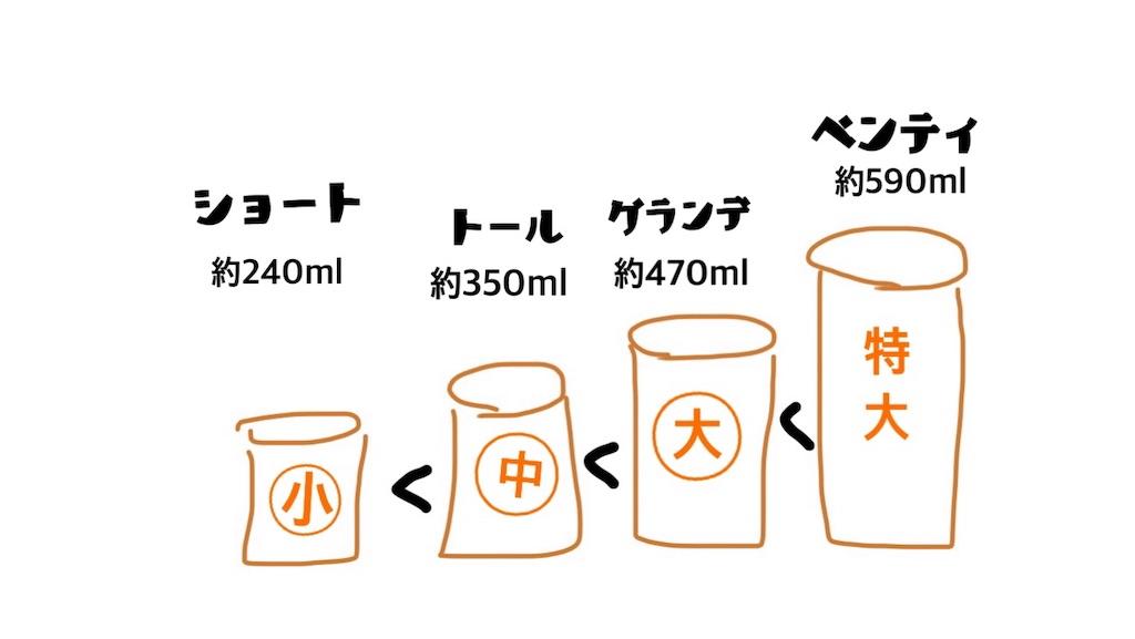 f:id:sushi1051027:20190128211938j:image