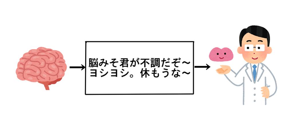 f:id:sushi_sushi_manpuku:20170411021852p:plain
