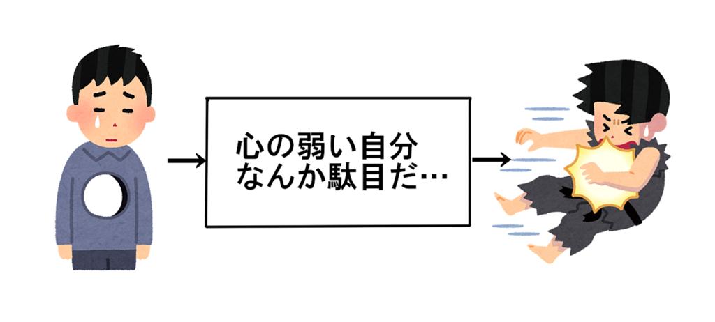 f:id:sushi_sushi_manpuku:20170411021920p:plain