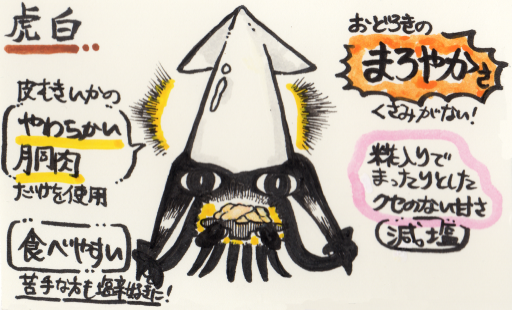 f:id:sushikobito:20160721225848p:plain