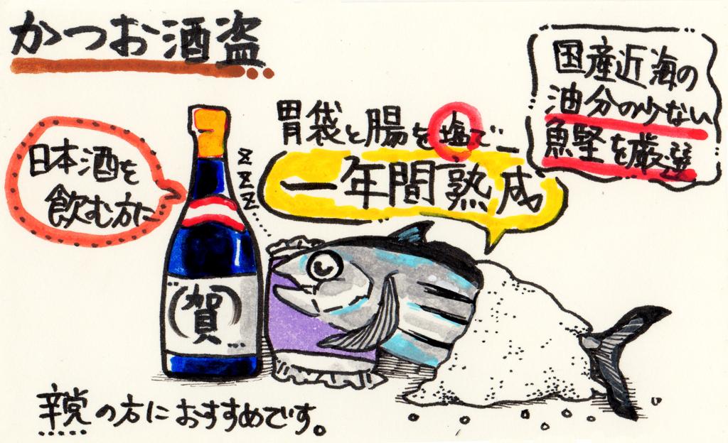 f:id:sushikobito:20160721230256p:plain
