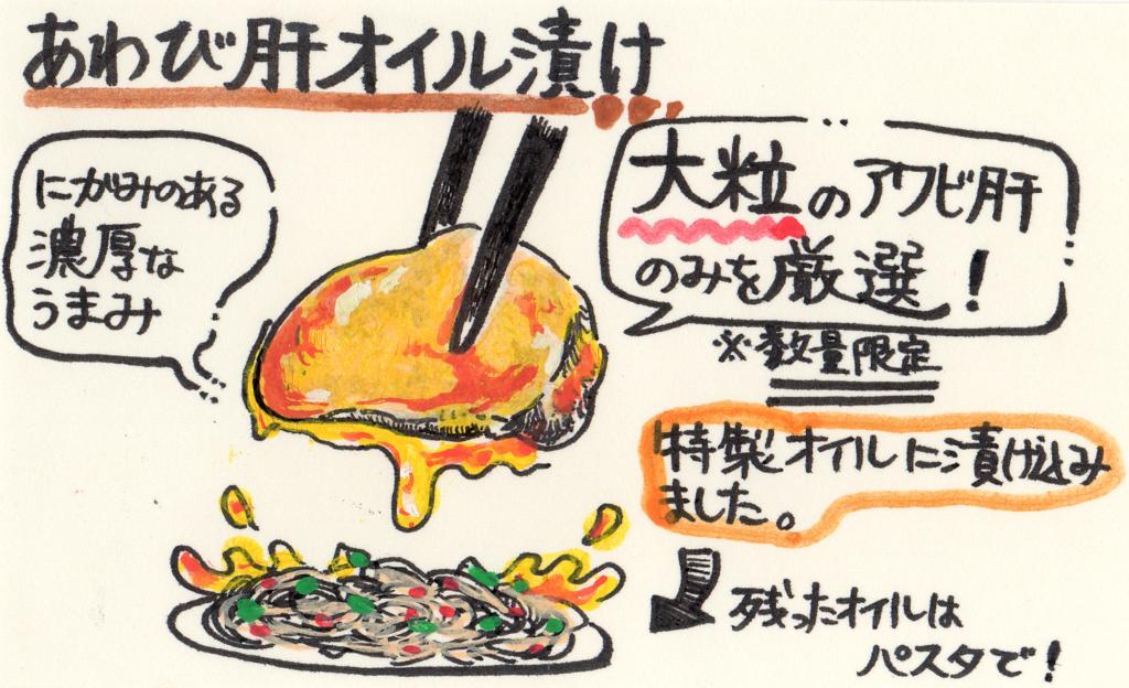 f:id:sushikobito:20160721230551p:plain