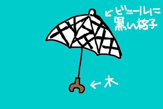 f:id:sushikobito:20170606231411p:plain