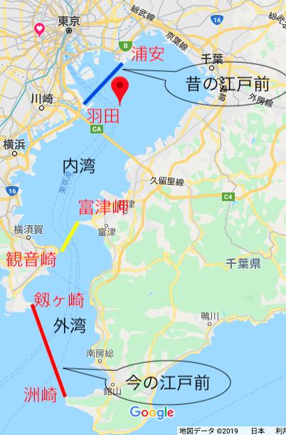 f:id:sushitomokai:20191119233137p:plain