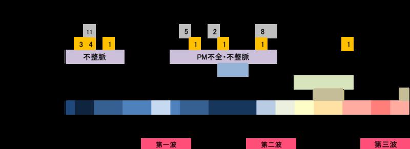 f:id:susukigrassland:20201226234024p:plain