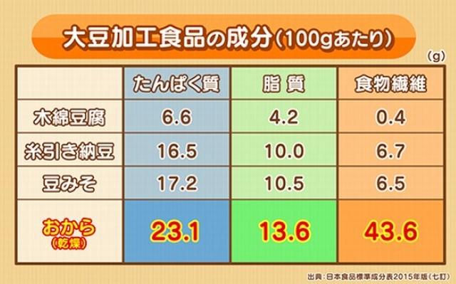 f:id:susumu1mm:20190523102225j:plain
