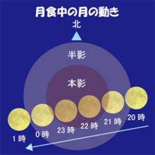 f:id:susumu91:20180119133333j:image