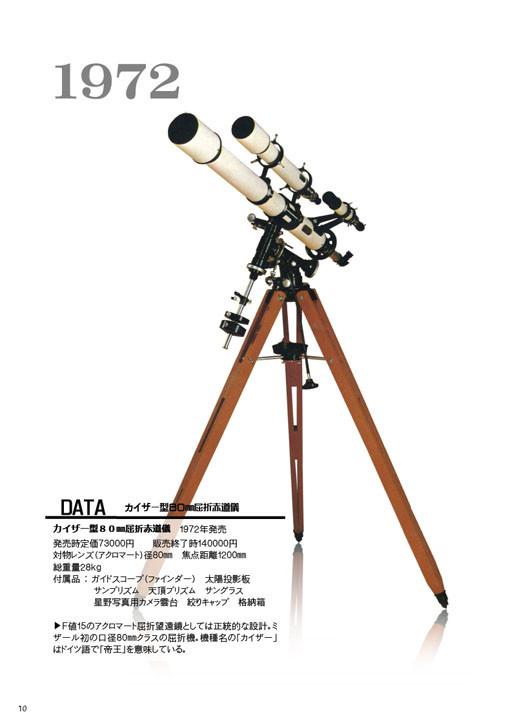f:id:susumu91:20190505102326j:plain