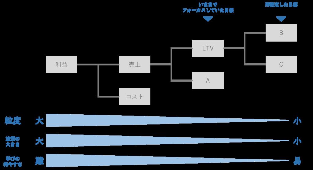 f:id:susunshun:20181212200626p:plain