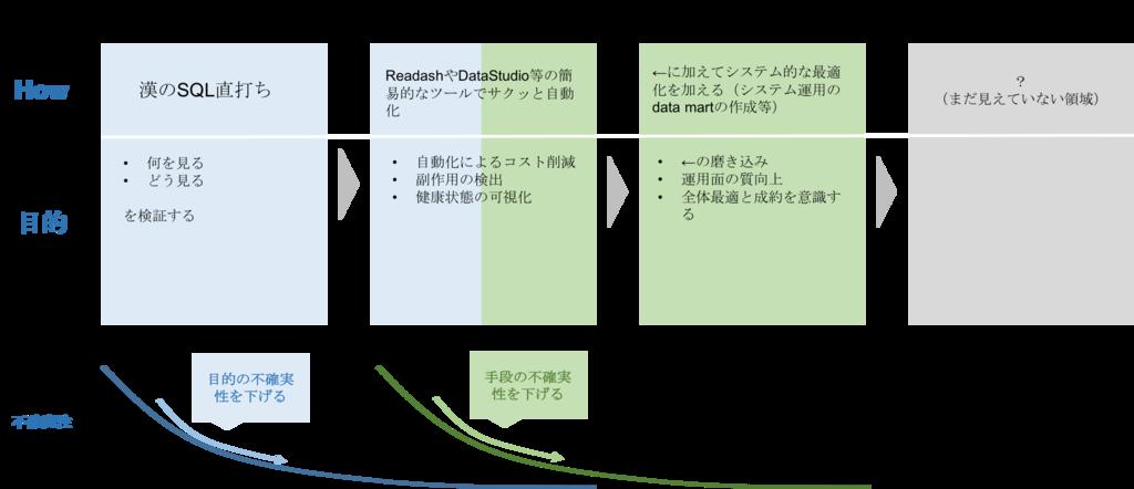 f:id:susunshun:20181212204300p:plain