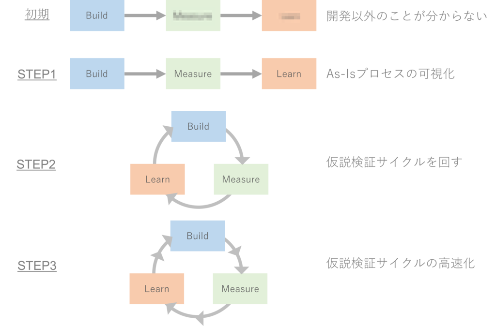 f:id:susunshun:20181212214649p:plain