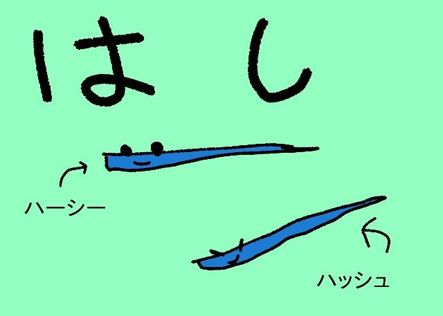 f:id:susuroc:20160627143758j:plain