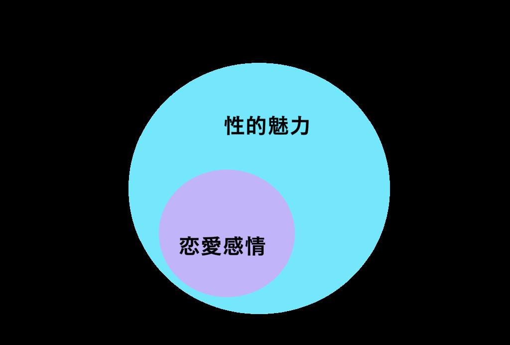 f:id:susuroc:20160705165243p:plain