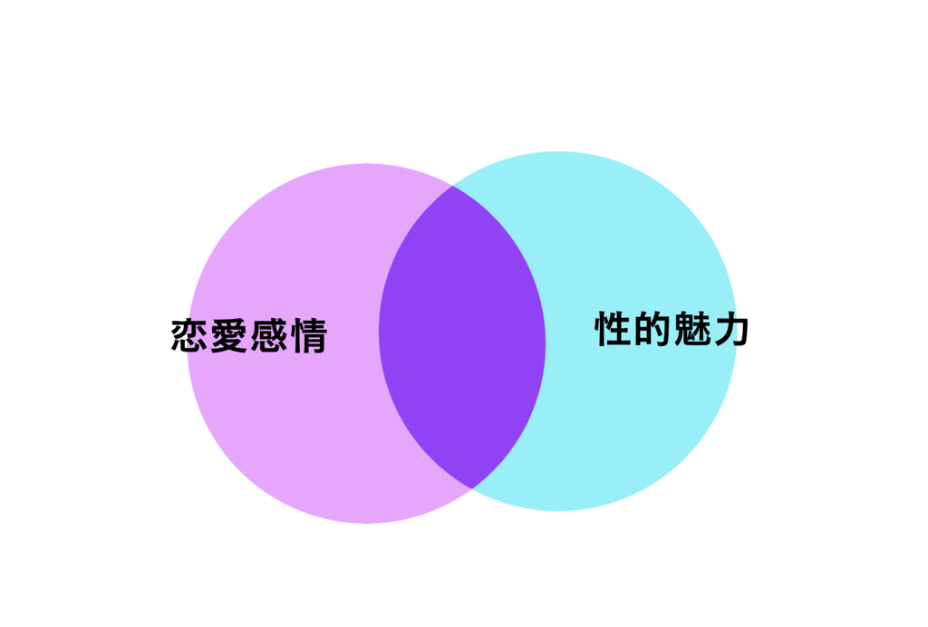 f:id:susuroc:20160705200438p:plain