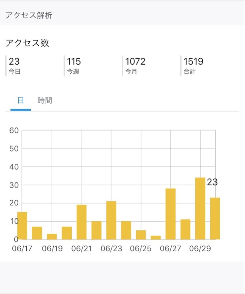f:id:sutabe:20190630125430j:image