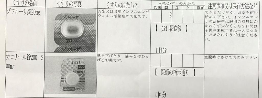 f:id:sutekinaojisan:20190120121747j:plain