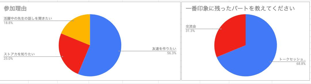 f:id:sutoaka-nagoya:20191017125726p:plain