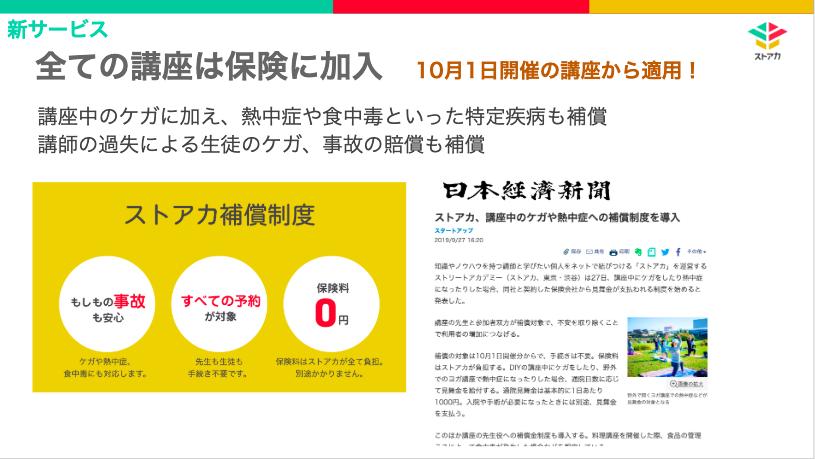 f:id:sutoaka-nagoya:20191017125743p:plain
