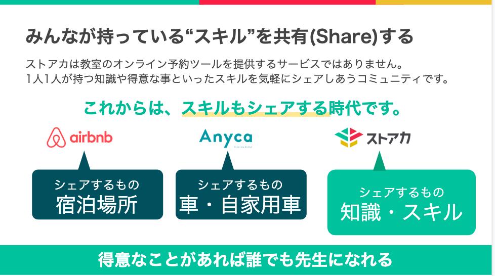 f:id:sutoaka-nagoya:20191220062543p:plain