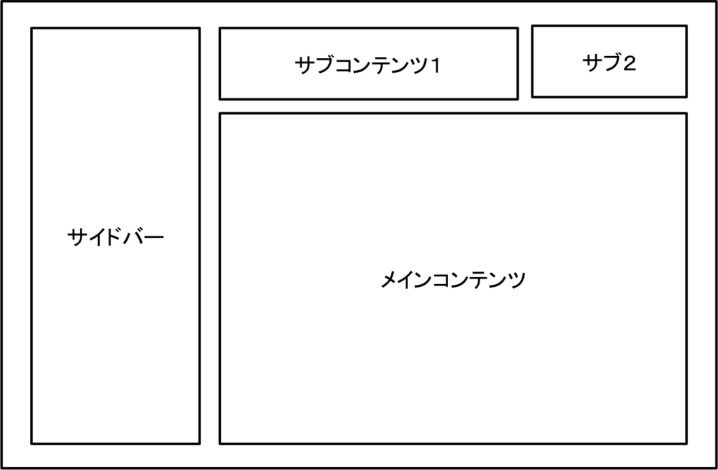 f:id:sutokun:20180630153556p:plain