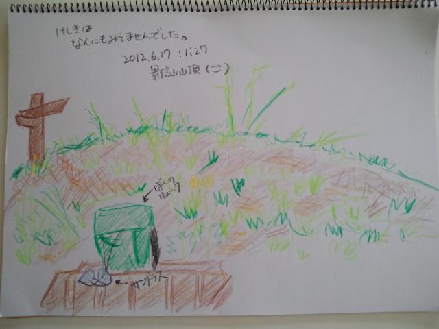 山頂絵図(^O^) 味わい深い(-_-#)
