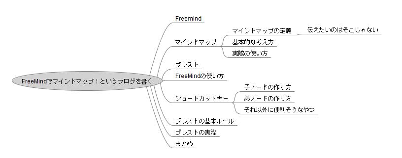 f:id:sutton5537:20181116221847p:plain
