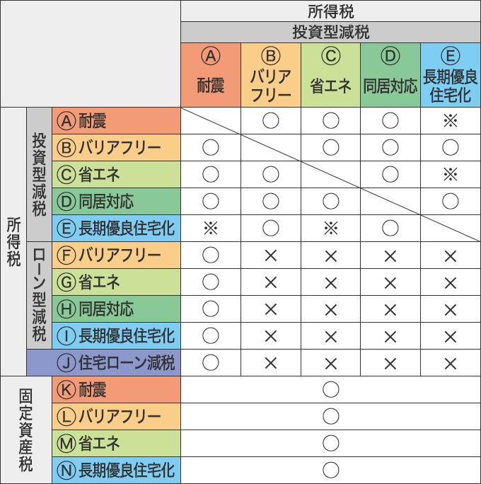f:id:suumo_reform:20180914143046p:plain