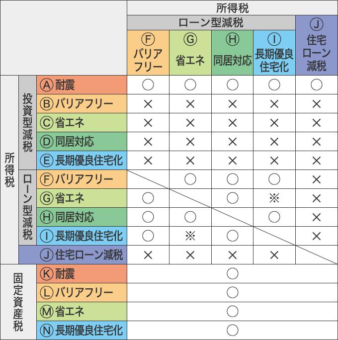 f:id:suumo_reform:20180914143051p:plain