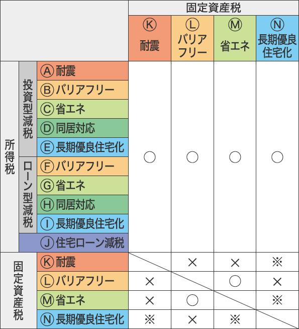 f:id:suumo_reform:20180914143057p:plain
