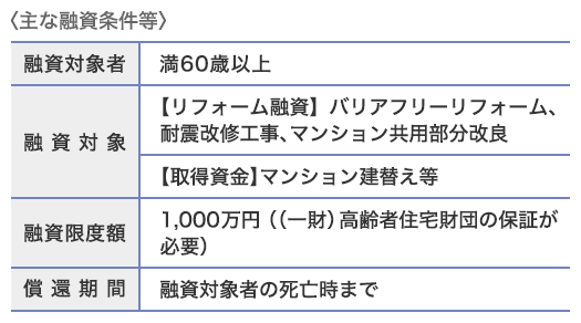 f:id:suumo_reform:20181016141723p:plain