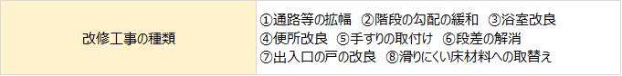 f:id:suumo_reform:20181018170041p:plain