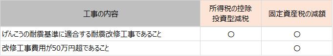 f:id:suumo_reform:20181018170415p:plain