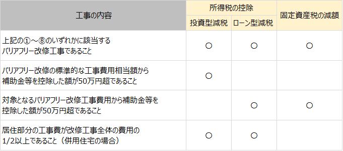 f:id:suumo_reform:20181018171514p:plain
