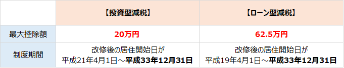 f:id:suumo_reform:20181026112217p:plain