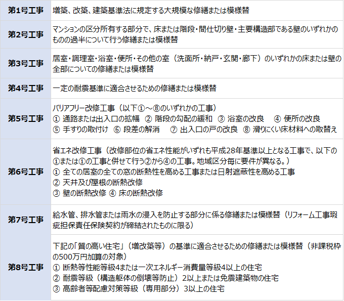 f:id:suumo_reform:20181119184642p:plain